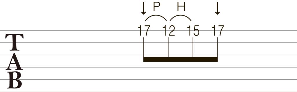 ギターTAB譜ライトハンド