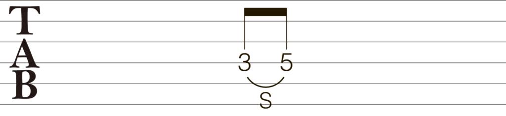 ギターTAB譜スライド