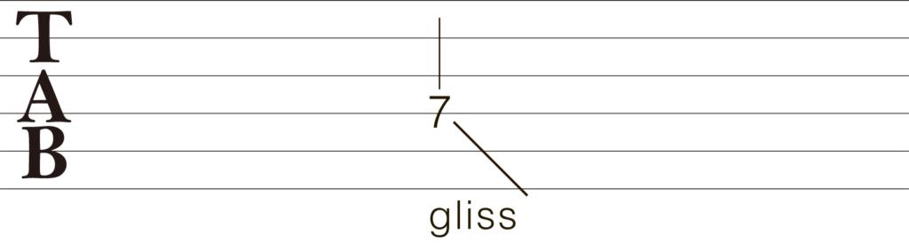 ギターTAB譜グリッサンド