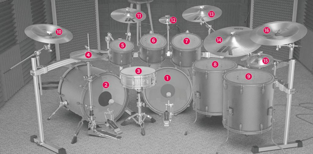 ドラムの各パーツ名称